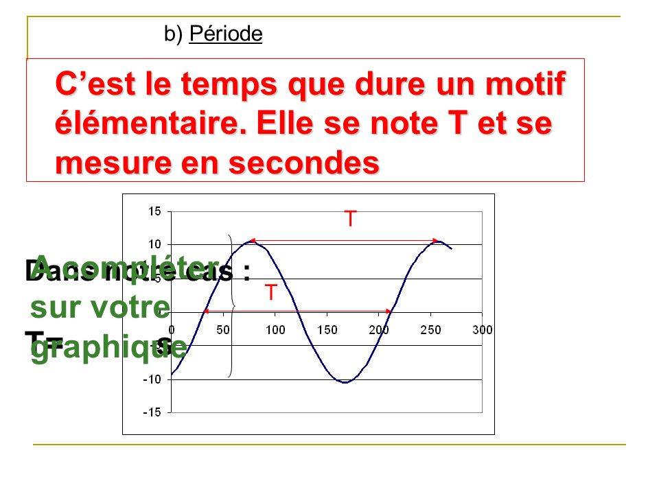 b) Période Cest le temps que dure un motif élémentaire. Elle se note T et se mesure en secondes Dans notre cas : T=s A compléter sur votre graphique T