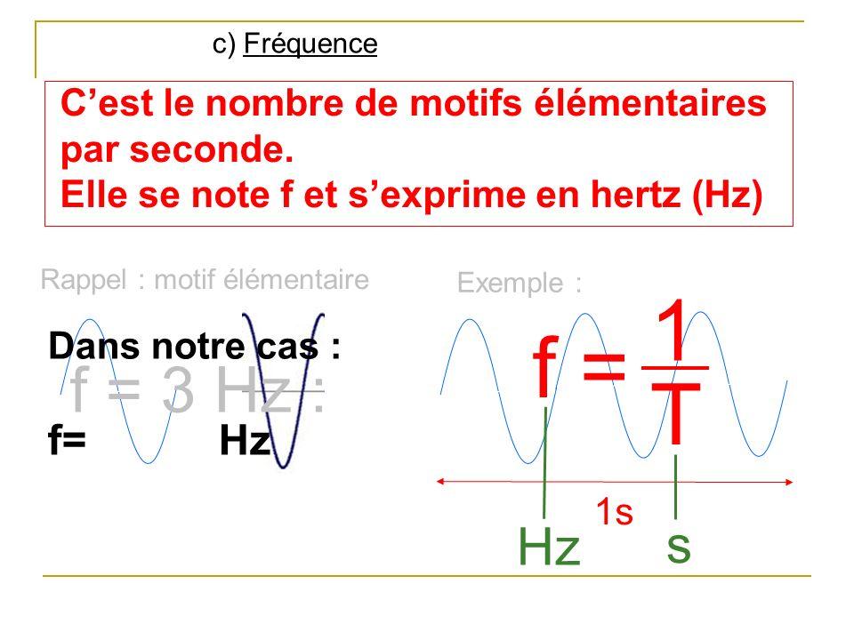 c) Fréquence Cest le nombre de motifs élémentaires par seconde. Elle se note f et sexprime en hertz (Hz) Rappel : motif élémentaire 1s Exemple : f = 3