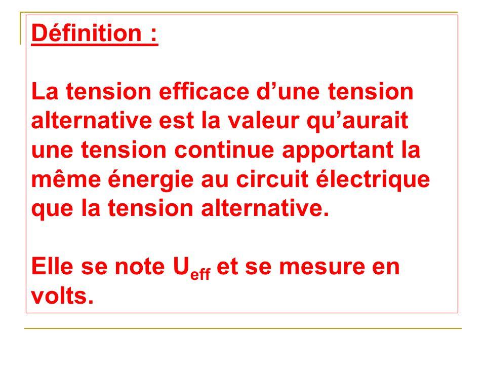 Définition : La tension efficace dune tension alternative est la valeur quaurait une tension continue apportant la même énergie au circuit électrique