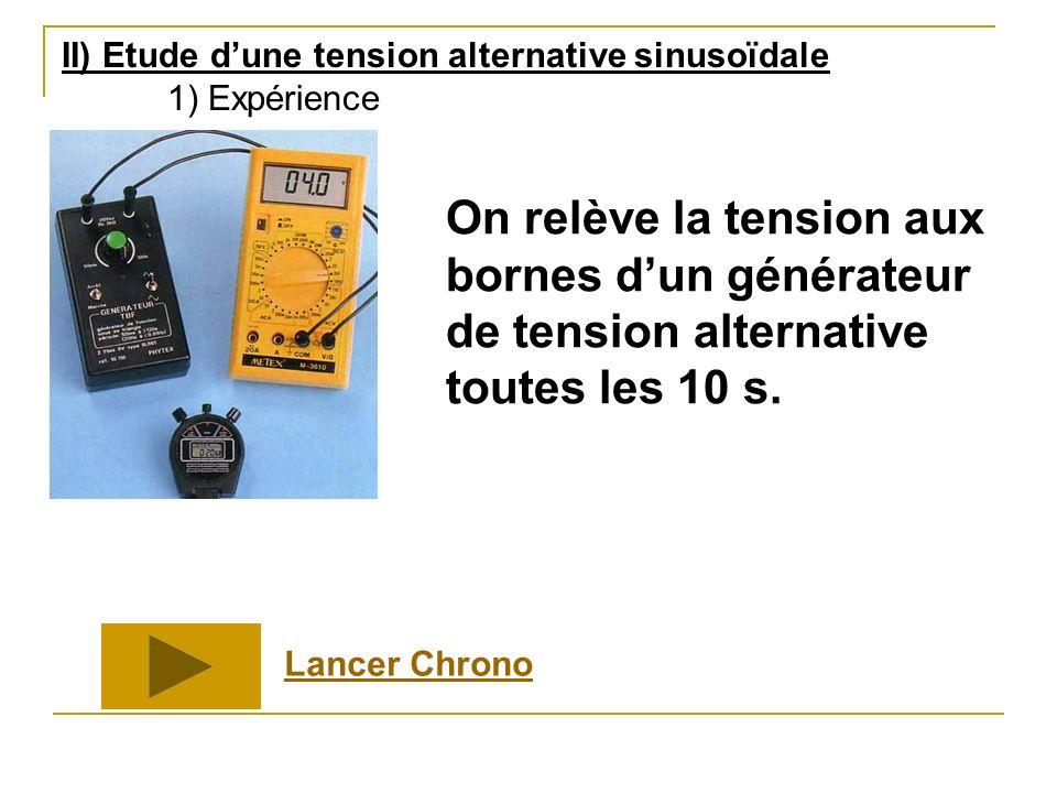 II) Etude dune tension alternative sinusoïdale 1) Expérience On relève la tension aux bornes dun générateur de tension alternative toutes les 10 s. La