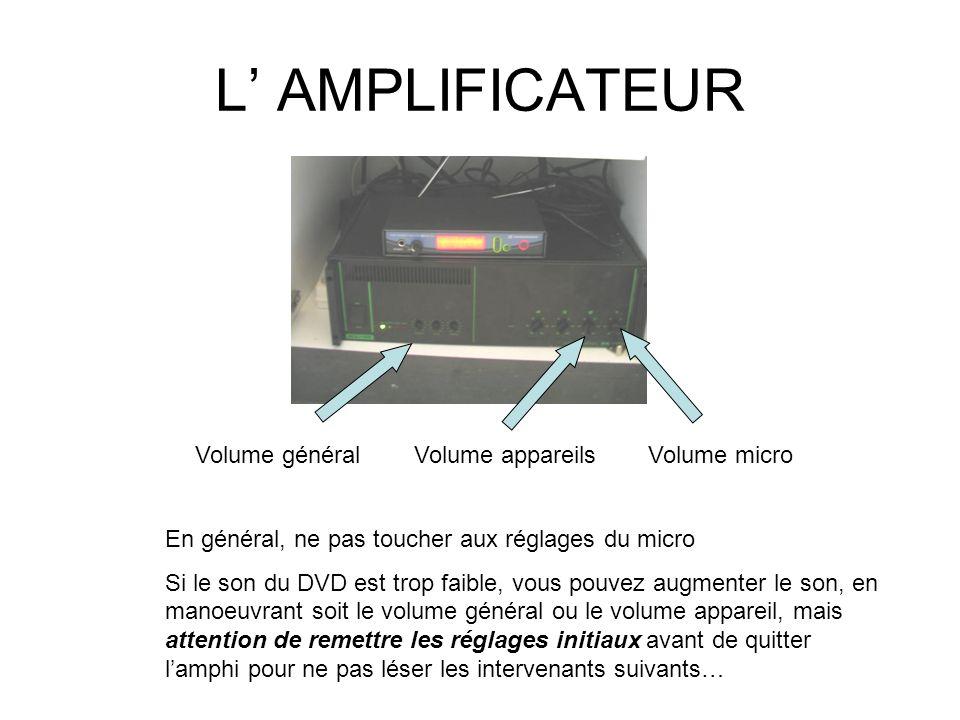 L AMPLIFICATEUR Volume microVolume appareilsVolume général En général, ne pas toucher aux réglages du micro Si le son du DVD est trop faible, vous pou