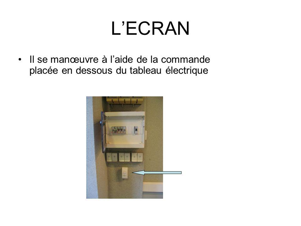 LECRAN Il se manœuvre à laide de la commande placée en dessous du tableau électrique