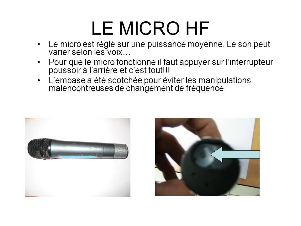 LE MICRO HF Le micro est réglé sur une puissance moyenne. Le son peut varier selon les voix… Pour que le micro fonctionne il faut appuyer sur linterru
