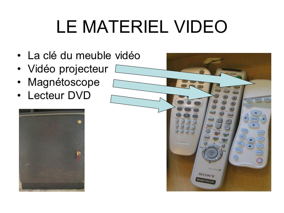 LE MATERIEL VIDEO La clé du meuble vidéo Vidéo projecteur Magnétoscope Lecteur DVD
