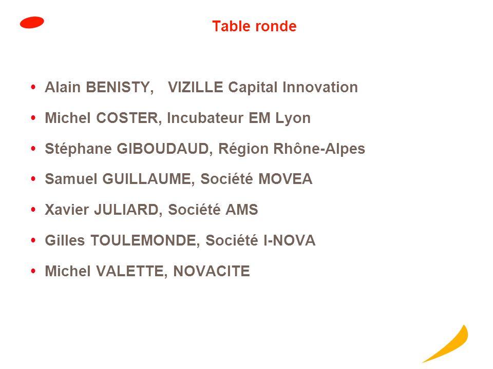Introduction Claude PINAULT Directeur innovation OSEO Sud-Est Jean-Louis GAGNAIRE Vice- Président Région Rhône-Alpes