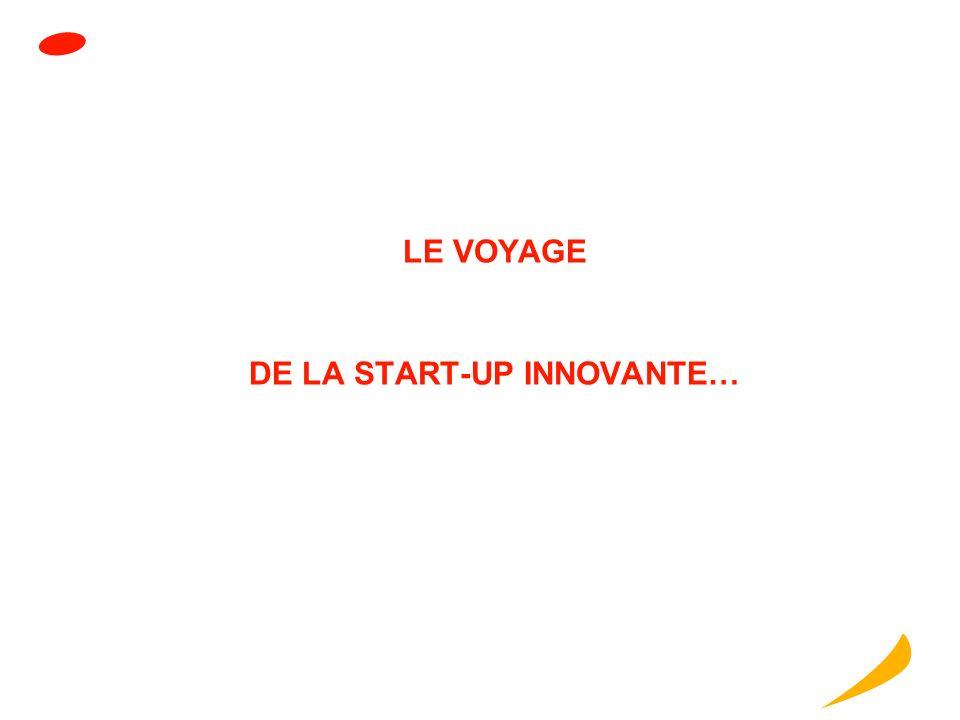 Table ronde Alain BENISTY, VIZILLE Capital Innovation Michel COSTER, Incubateur EM Lyon Stéphane GIBOUDAUD, Région Rhône-Alpes Samuel GUILLAUME, Socié