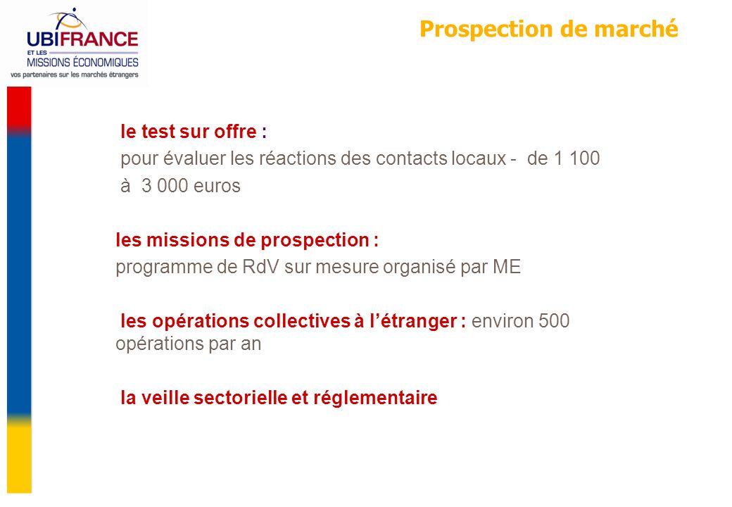 soutient linnovation et la croissance des PME Prospection de marché le test sur offre : pour évaluer les réactions des contacts locaux - de 1 100 à 3