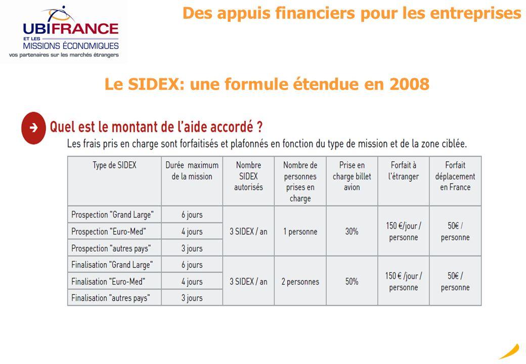 Le SIDEX: une formule étendue en 2008 Des appuis financiers pour les entreprises