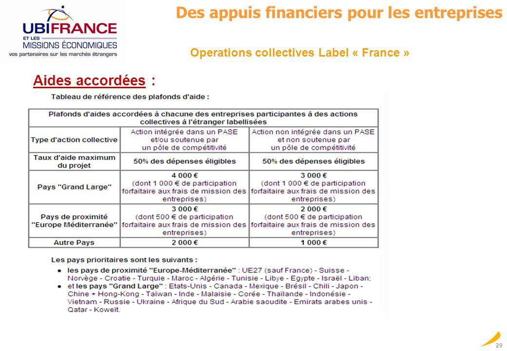 29 Operations collectives Label « France » Des appuis financiers pour les entreprises Aides accordées :