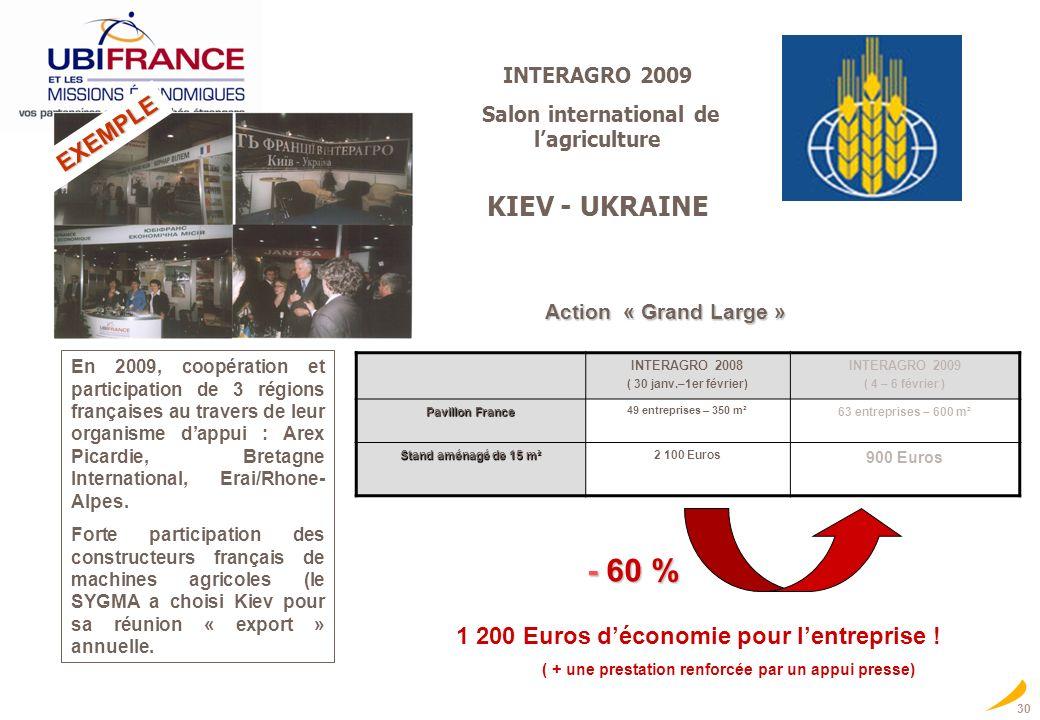 30 En 2009, coopération et participation de 3 régions françaises au travers de leur organisme dappui : Arex Picardie, Bretagne International, Erai/Rho