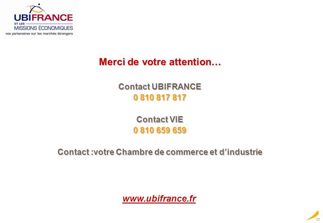 37 Merci de votre attention… Contact UBIFRANCE 0 810 817 817 Contact VIE 0 810 659 659 Contact :votre Chambre de commerce et dindustrie www.ubifrance.