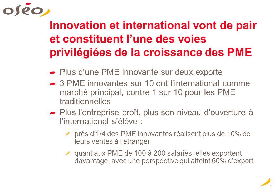 5 Innovation et international vont de pair et constituent lune des voies privilégiées de la croissance des PME Plus dune PME innovante sur deux export