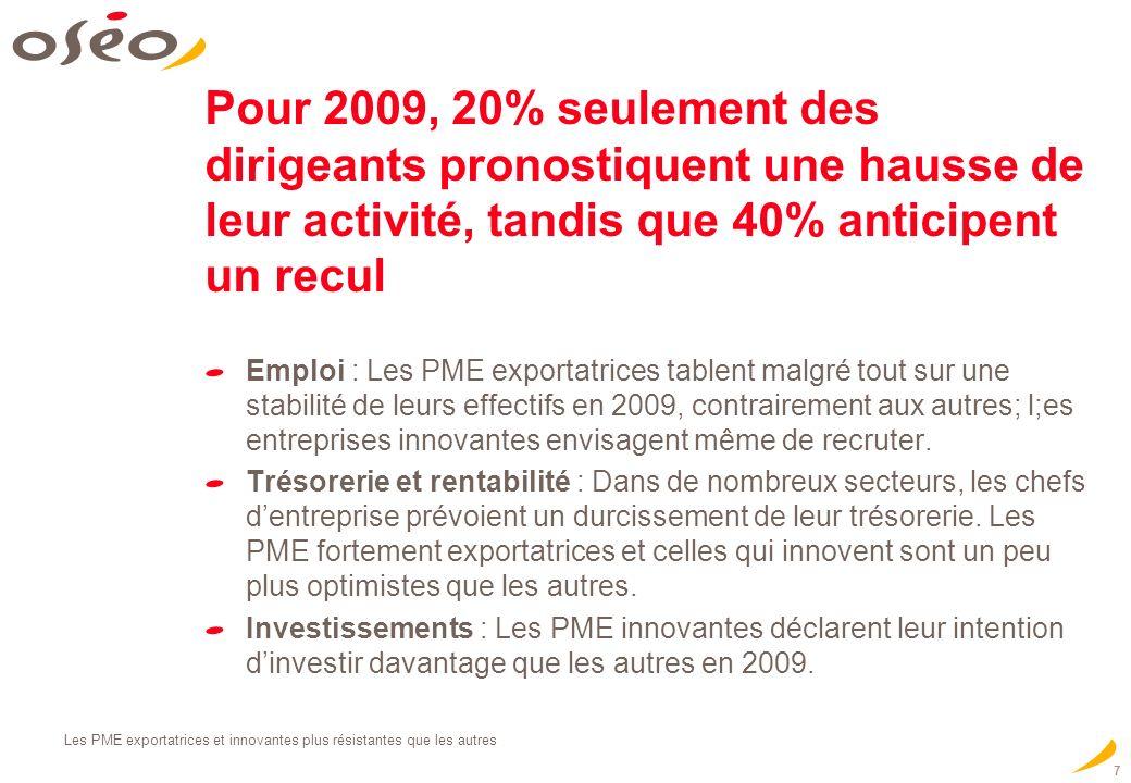 7 Pour 2009, 20% seulement des dirigeants pronostiquent une hausse de leur activité, tandis que 40% anticipent un recul Emploi : Les PME exportatrices