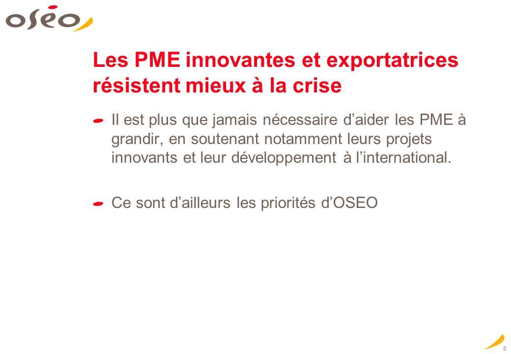 8 Les PME innovantes et exportatrices résistent mieux à la crise Il est plus que jamais nécessaire daider les PME à grandir, en soutenant notamment le