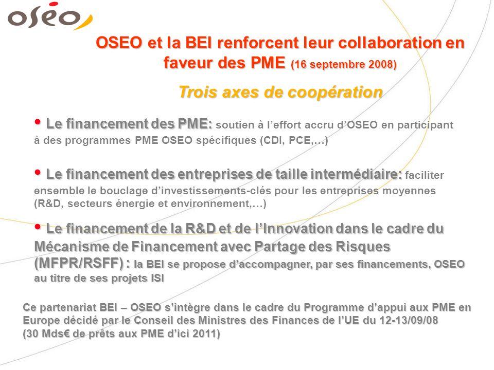 OSEO et la BEI renforcent leur collaboration en faveur des PME (16 septembre 2008) Trois axes de coopération Le financement des PME: Le financement des PME: soutien à leffort accru dOSEO en participant à des programmes PME OSEO spécifiques (CDI, PCE,…) Le financement de la R&D et de lInnovation dans le cadre du Mécanisme de Financement avec Partage des Risques (MFPR/RSFF) : la BEI se propose daccompagner, par ses financements, OSEO au titre de ses projets ISI Le financement de la R&D et de lInnovation dans le cadre du Mécanisme de Financement avec Partage des Risques (MFPR/RSFF) : la BEI se propose daccompagner, par ses financements, OSEO au titre de ses projets ISI Le financement des entreprises de taille intermédiaire: Le financement des entreprises de taille intermédiaire: faciliter ensemble le bouclage dinvestissements-clés pour les entreprises moyennes (R&D, secteurs énergie et environnement,…) Ce partenariat BEI – OSEO sintègre dans le cadre du Programme dappui aux PME en Europe décidé par le Conseil des Ministres des Finances de lUE du 12-13/09/08 (30 Mds de prêts aux PME dici 2011)