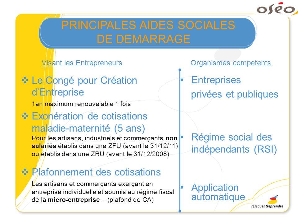 Entreprises privées et publiques Régime social des indépendants (RSI) Application automatique Le Congé pour Création dEntreprise 1an maximum renouvela