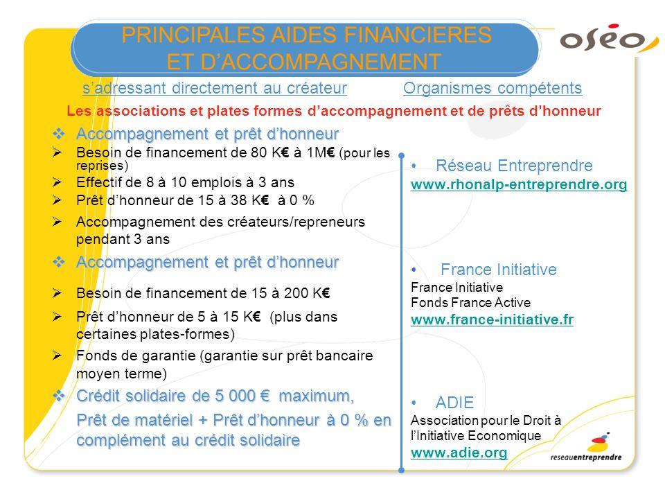 PRINCIPALES AIDES FINANCIERES ET DACCOMPAGNEMENT Accompagnement et prêt dhonneur Accompagnement et prêt dhonneur Besoin de financement de 80 K à 1M (