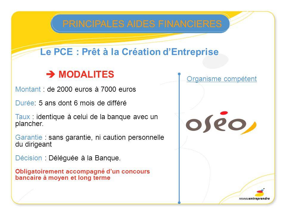 Le PCE : Prêt à la Création dEntreprise Organisme compétent MODALITES Montant : de 2000 euros à 7000 euros Durée: 5 ans dont 6 mois de différé Taux :
