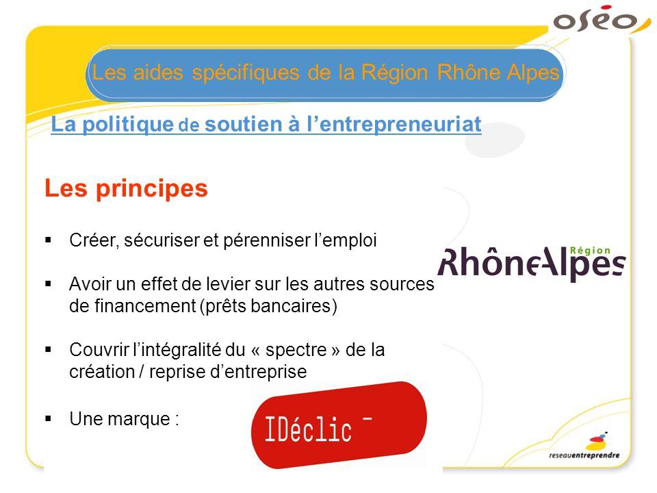 Les principes Créer, sécuriser et pérenniser lemploi Avoir un effet de levier sur les autres sources de financement (prêts bancaires) Couvrir lintégra