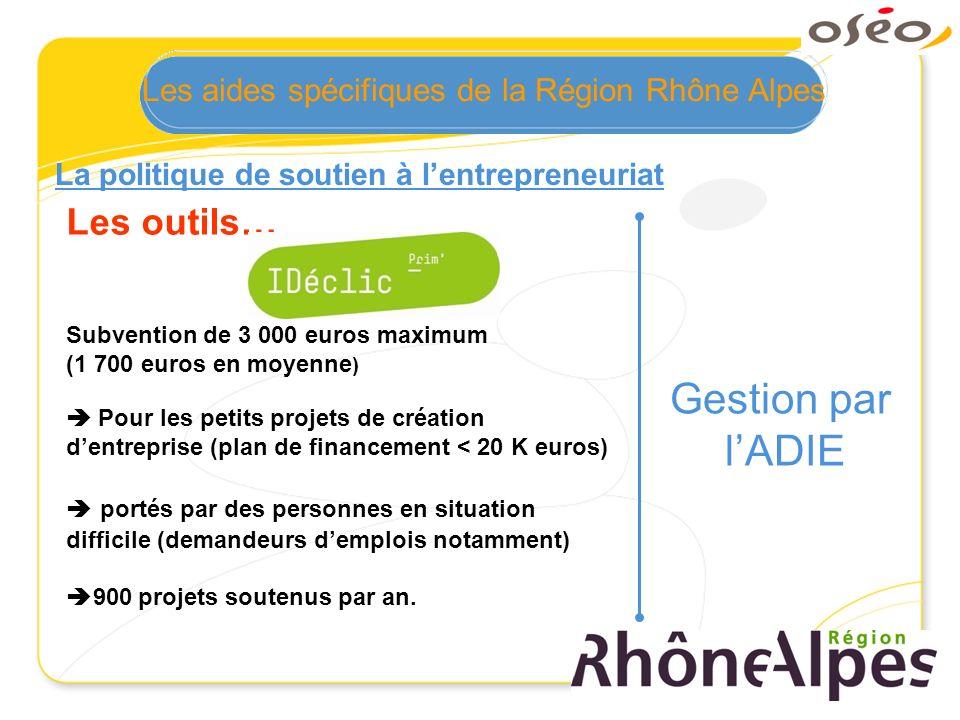 La politique de soutien à lentrepreneuriat Les outils… Subvention de 3 000 euros maximum (1 700 euros en moyenne ) Pour les petits projets de création
