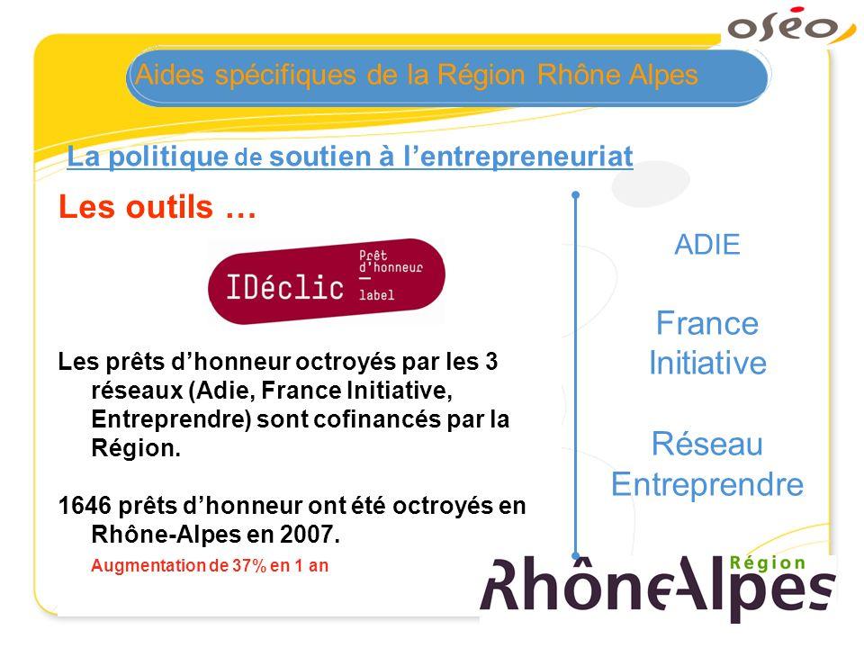 Les outils … Les prêts dhonneur octroyés par les 3 réseaux (Adie, France Initiative, Entreprendre) sont cofinancés par la Région. 1646 prêts dhonneur