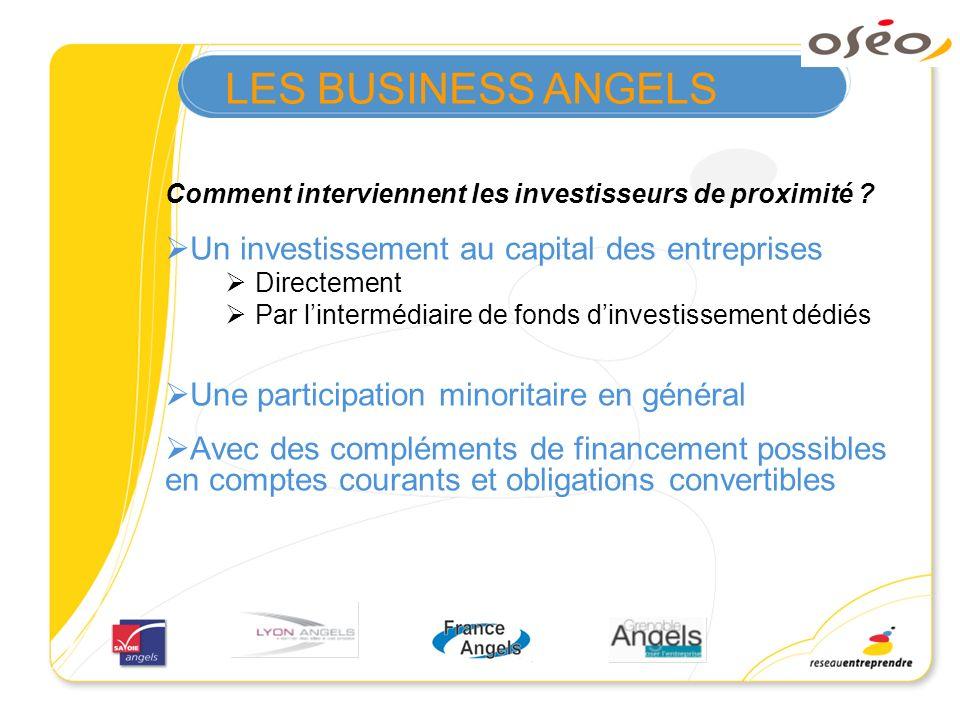 Comment interviennent les investisseurs de proximité ? Un investissement au capital des entreprises Directement Par lintermédiaire de fonds dinvestiss