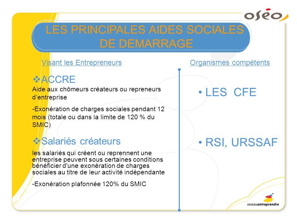 Le PCE : Prêt à la Création dEntreprise Organisme compétent Que finance le PCE .