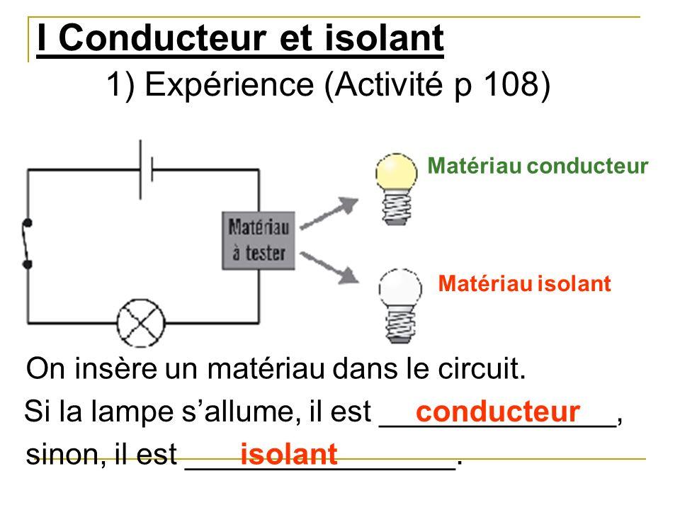Matériau conducteur Matériau isolant I Conducteur et isolant 1) Expérience (Activité p 108) On insère un matériau dans le circuit. Si la lampe sallume