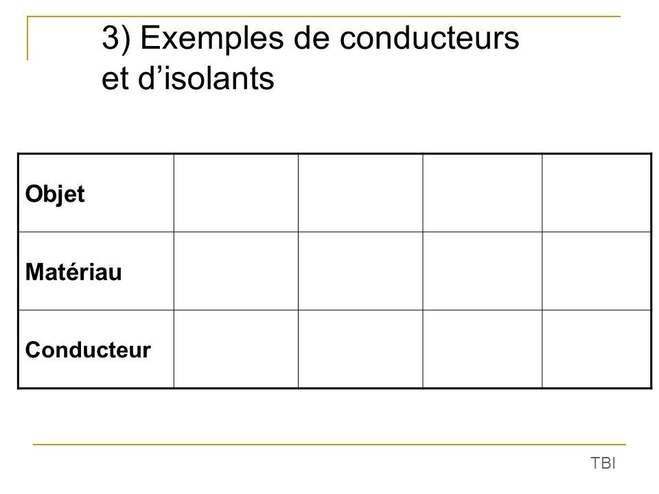 3) Exemples de conducteurs et disolants Objet Matériau Conducteur TBI