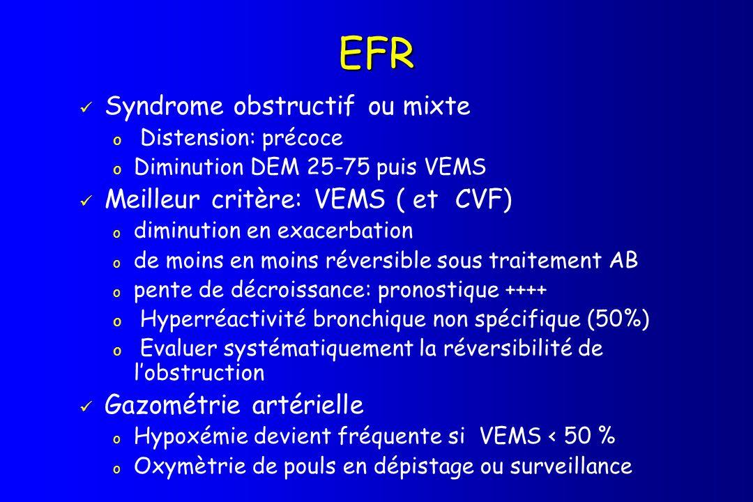 EFR Syndrome obstructif ou mixte o Distension: précoce o Diminution DEM 25-75 puis VEMS Meilleur critère: VEMS ( et CVF) o diminution en exacerbation