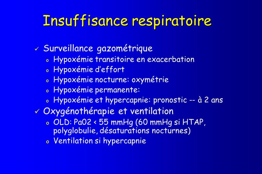 Insuffisance respiratoire Surveillance gazométrique o Hypoxémie transitoire en exacerbation o Hypoxémie deffort o Hypoxémie nocturne: oxymétrie o Hypo