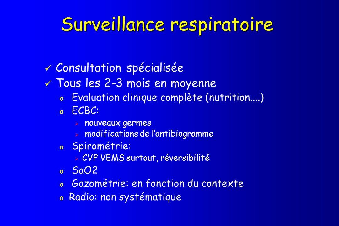 Surveillance respiratoire Consultation spécialisée Tous les 2-3 mois en moyenne o Evaluation clinique complète (nutrition....) o ECBC: nouveaux germes