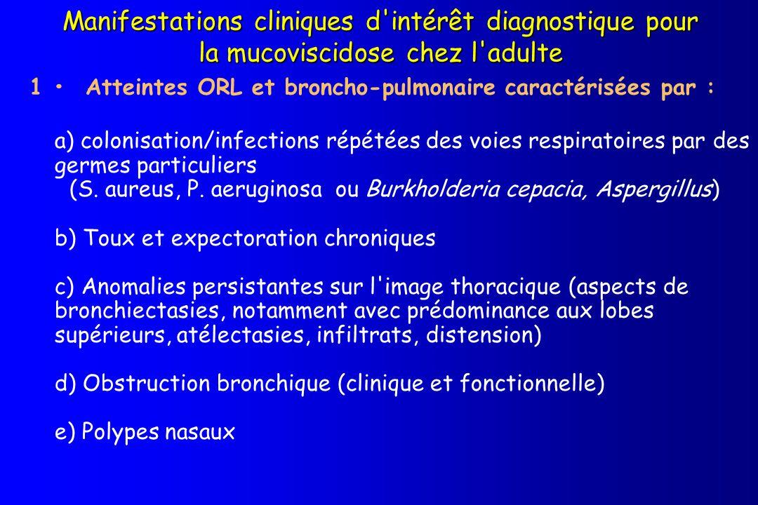 Manifestations cliniques d'intérêt diagnostique pour la mucoviscidose chez l'adulte 1 Atteintes ORL et broncho-pulmonaire caractérisées par : a) colon
