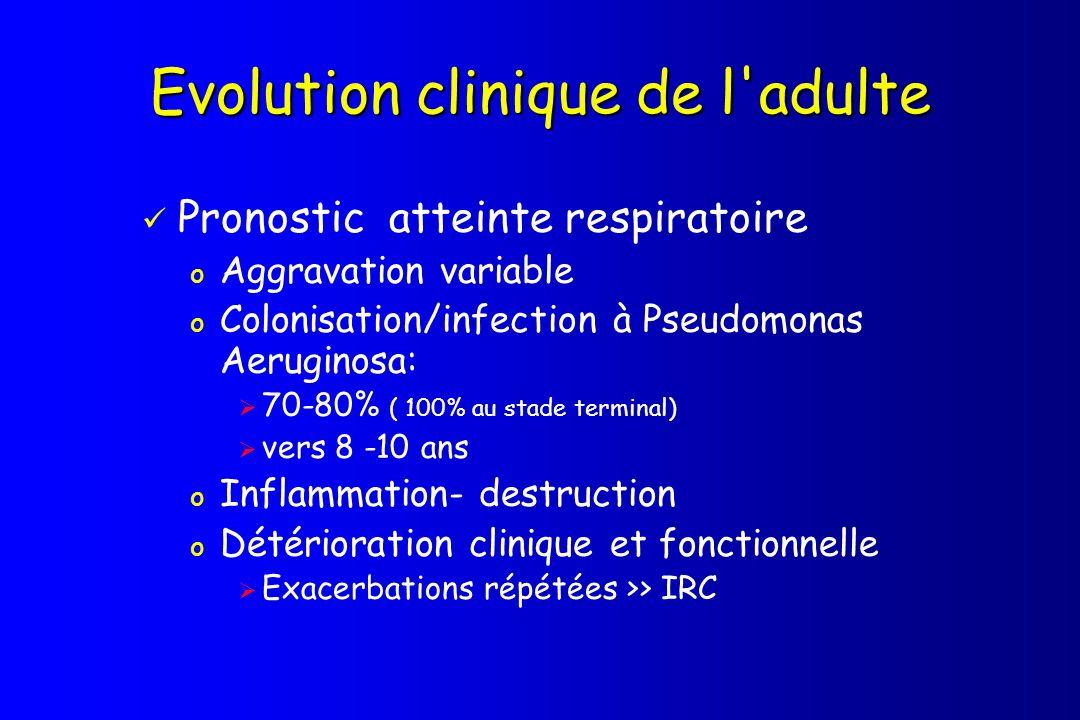 Evolution clinique de l'adulte Pronostic  atteinte respiratoire o Aggravation variable o Colonisation/infection à Pseudomonas Aeruginosa: 70-80% ( 1