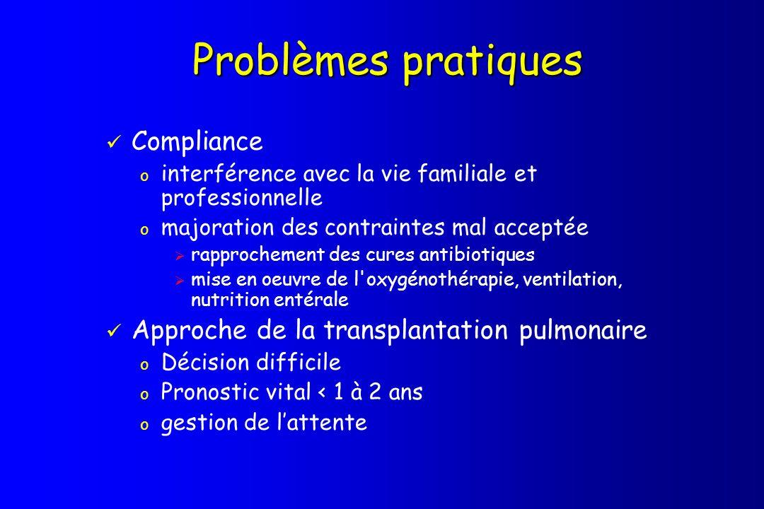 Problèmes pratiques Compliance o interférence avec la vie familiale et professionnelle o majoration des contraintes mal acceptée rapprochement des cur