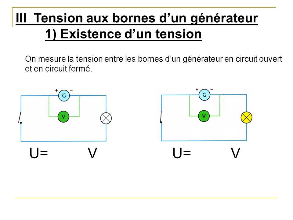 III Tension aux bornes dun générateur 1) Existence dun tension On mesure la tension entre les bornes dun générateur en circuit ouvert et en circuit fe