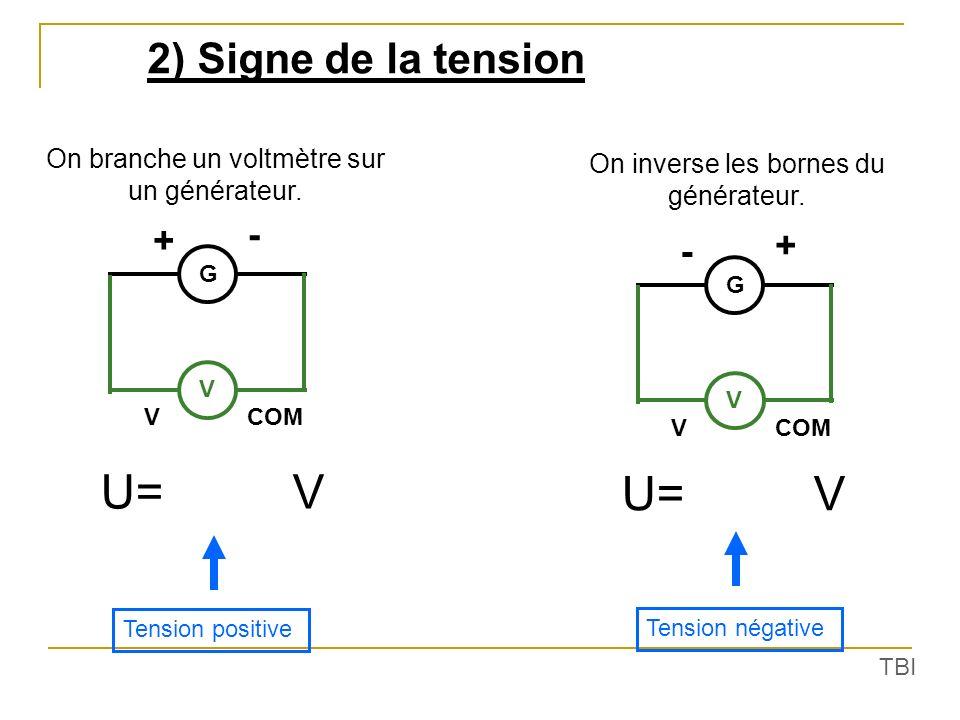 2) Signe de la tension G V V COM + - G V V - + On branche un voltmètre sur un générateur. On inverse les bornes du générateur. U=V TBI Tension positiv