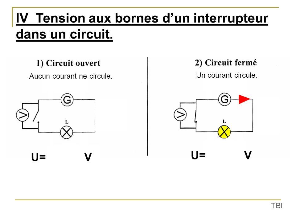IV Tension aux bornes dun interrupteur dans un circuit. U= V TBI Aucun courant ne circule. Un courant circule.