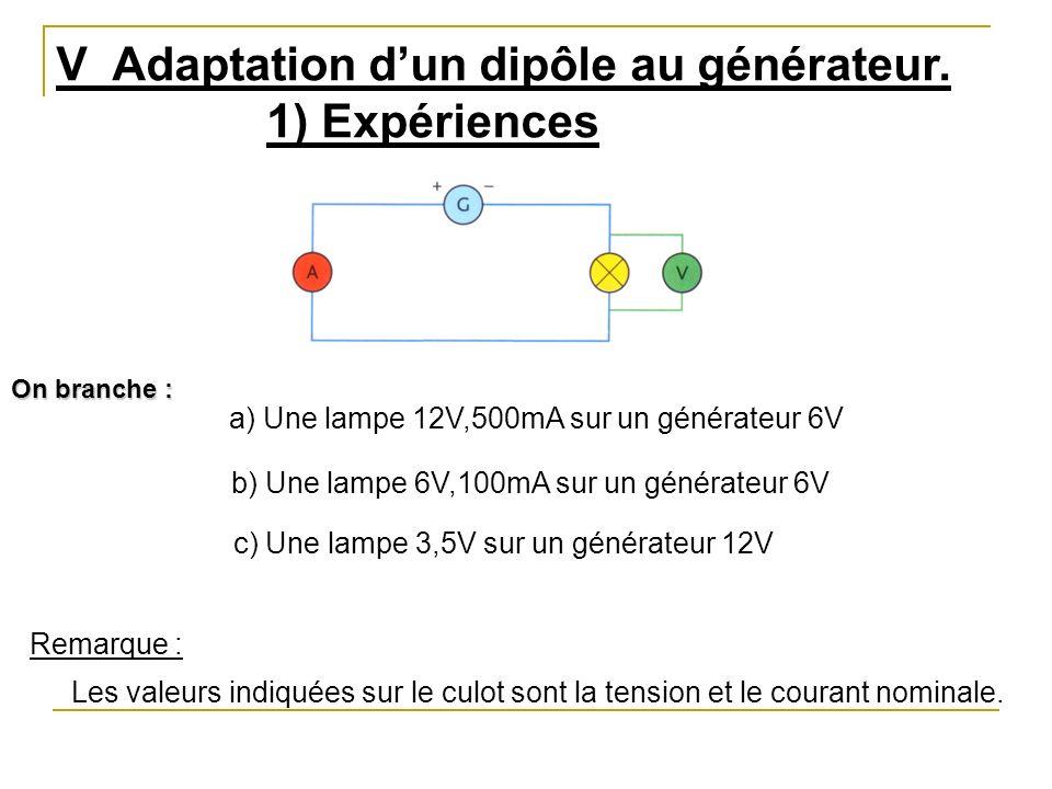 V Adaptation dun dipôle au générateur. 1) Expériences On branche : a) Une lampe 12V,500mA sur un générateur 6V b) Une lampe 6V,100mA sur un générateur