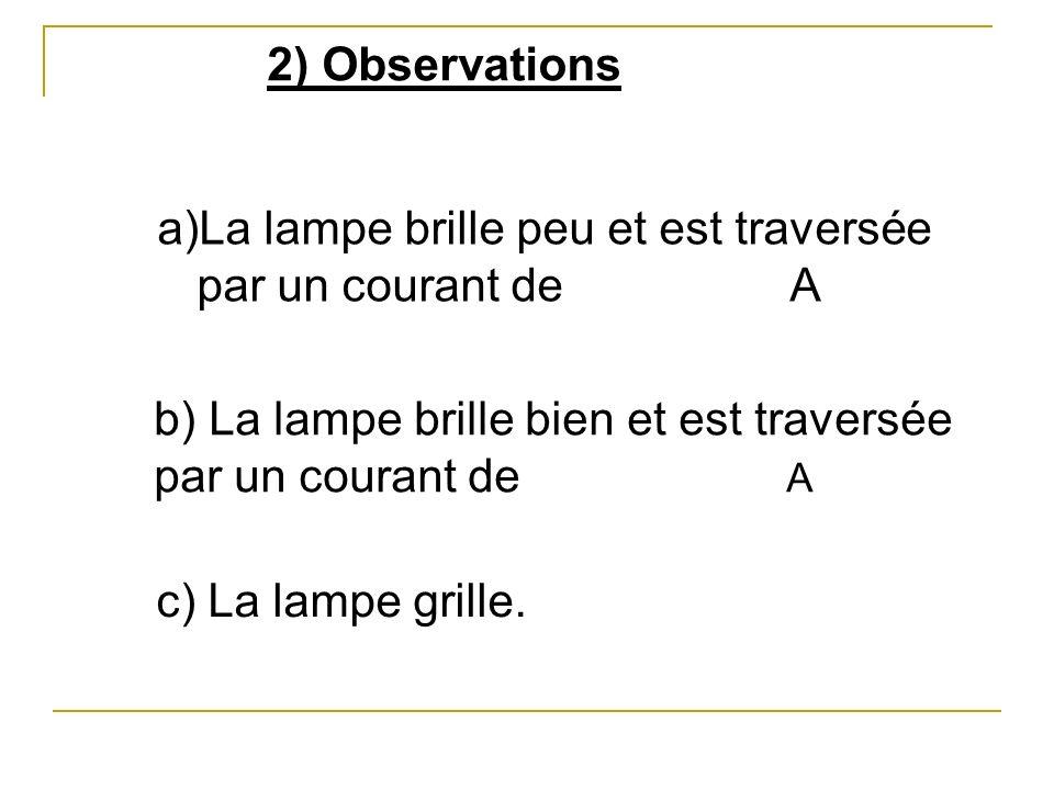 2) Observations a)La lampe brille peu et est traversée par un courant deA b) La lampe brille bien et est traversée par un courant de A c) La lampe gri