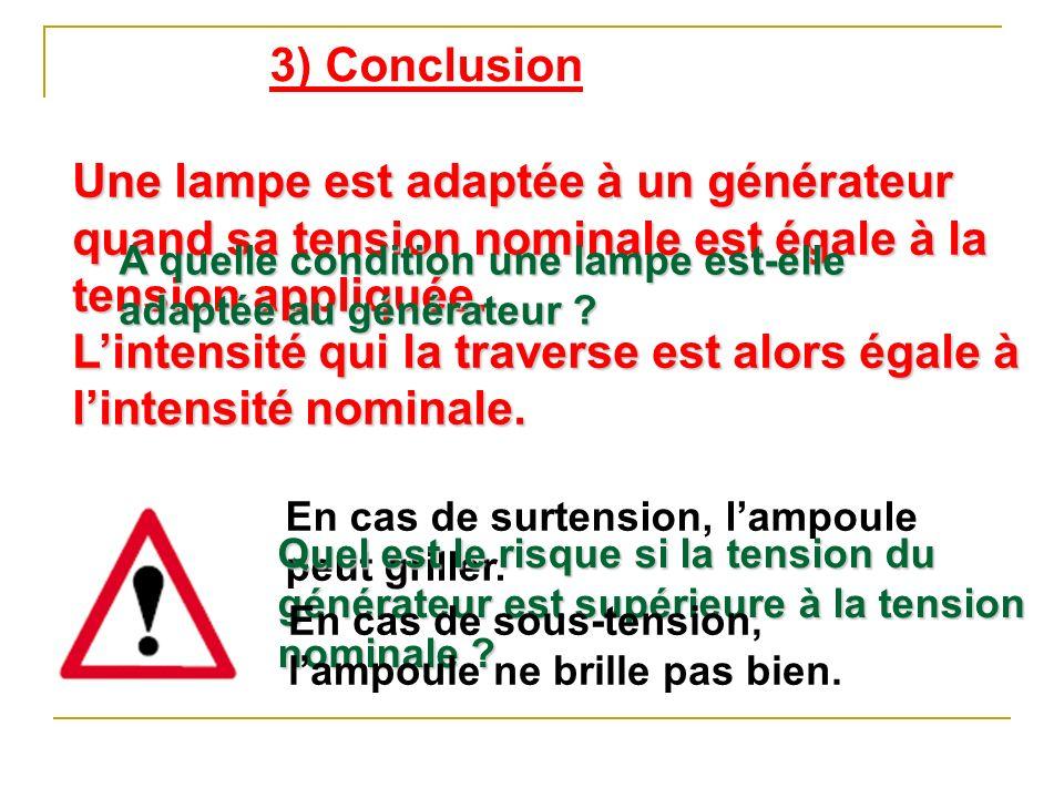 3) Conclusion Une lampe est adaptée à un générateur quand sa tension nominale est égale à la tension appliquée. Lintensité qui la traverse est alors é