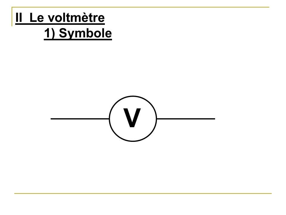 II Le voltmètre 1) Symbole V