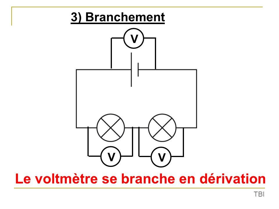 3) Branchement TBI Le voltmètre se branche en dérivation VV V