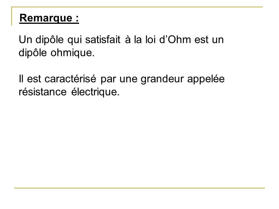 Remarque : Un dipôle qui satisfait à la loi dOhm est un dipôle ohmique. Il est caractérisé par une grandeur appelée résistance électrique.