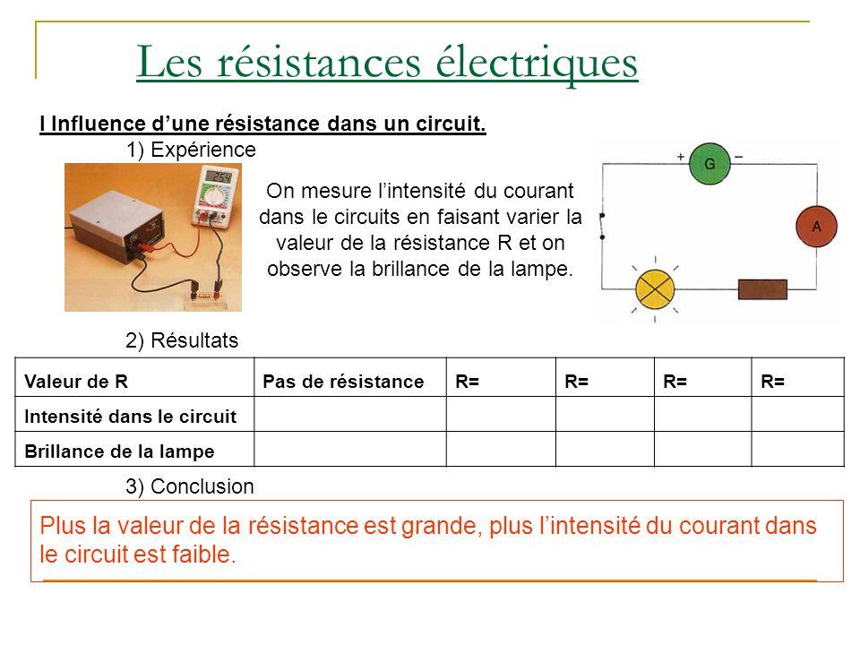 Les résistances électriques I Influence dune résistance dans un circuit. 1) Expérience On mesure lintensité du courant dans le circuits en faisant var