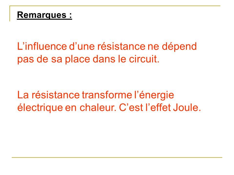 Remarques : Linfluence dune résistance ne dépend pas de sa place dans le circuit. La résistance transforme lénergie électrique en chaleur. Cest leffet