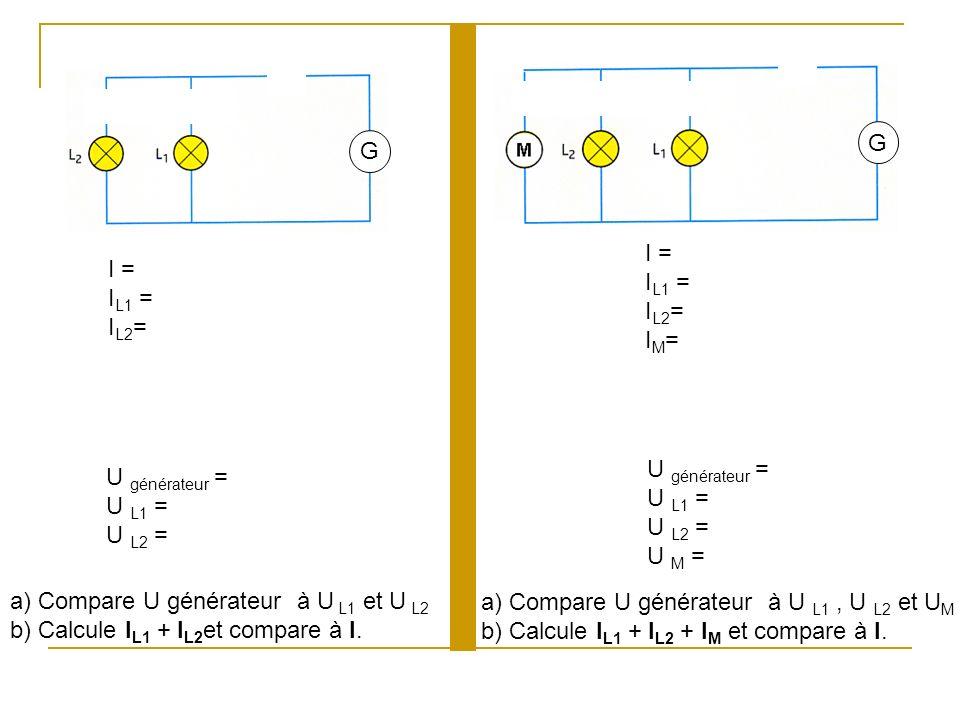 I = I L1 = I L2 = U générateur = U L1 = U L2 = U générateur = U L1 = U L2 = U M = I = I L1 = I L2 = I M = G G a) Compare U générateur à U L1 et U L2 b