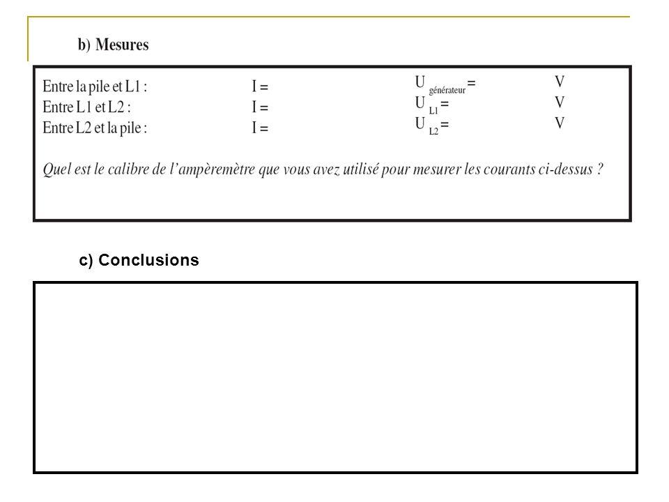c) Conclusions