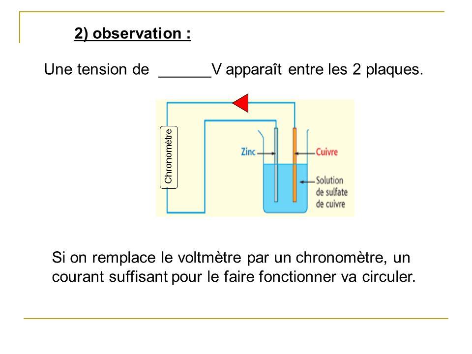 2) observation : Une tension de ______V apparaît entre les 2 plaques. Chronomètre Si on remplace le voltmètre par un chronomètre, un courant suffisant