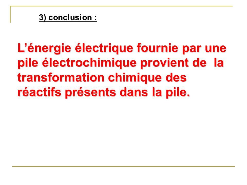 3) conclusion : Lénergie électrique fournie par une pile électrochimique provient de la transformation chimique des réactifs présents dans la pile.
